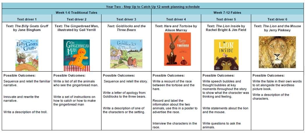 English Planning Schedule